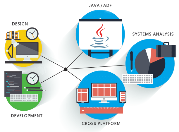 P Systems is a leading software development services company
